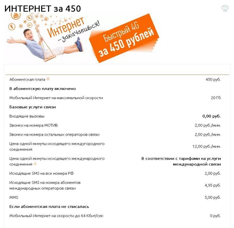 Интернет за 450 в месяц Мотив